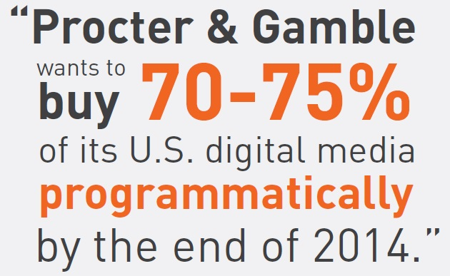 Procter & Gamble wants to buy 70 - 75% of its US digital media programmatically