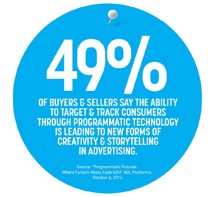 Programmatic is key to leverage creativity, relevance and efficiency of your advertising campaign