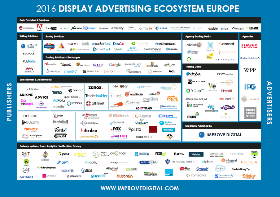 European programmatic provider for 2016